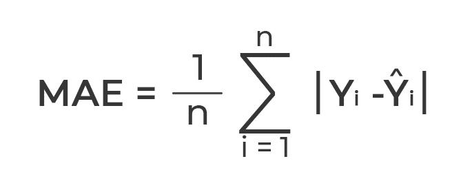 formula to measure MAE