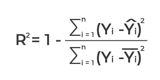 formula to mesure R2