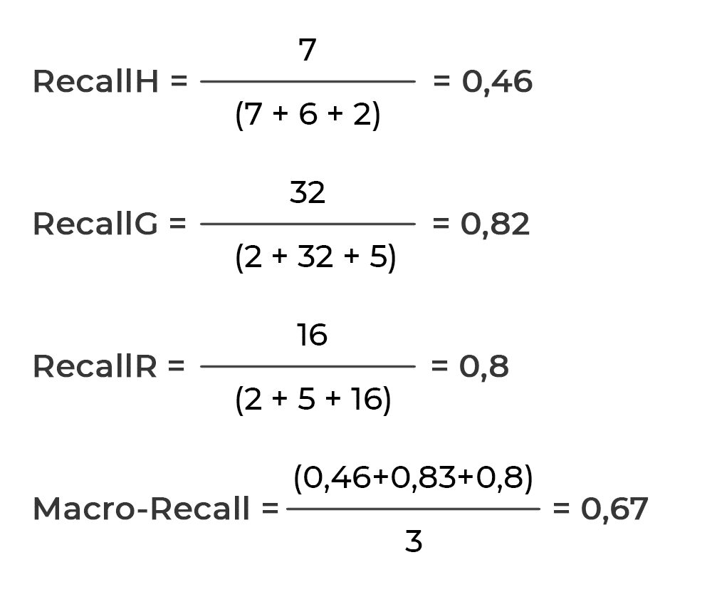 Formula of the Recall