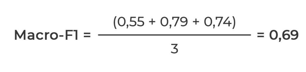 Macro formula in context