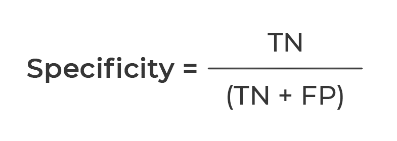 Specifity formula for data algorithms